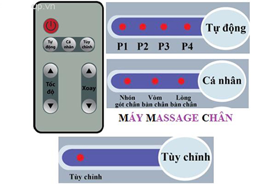 Máy massage chân Foot Massage